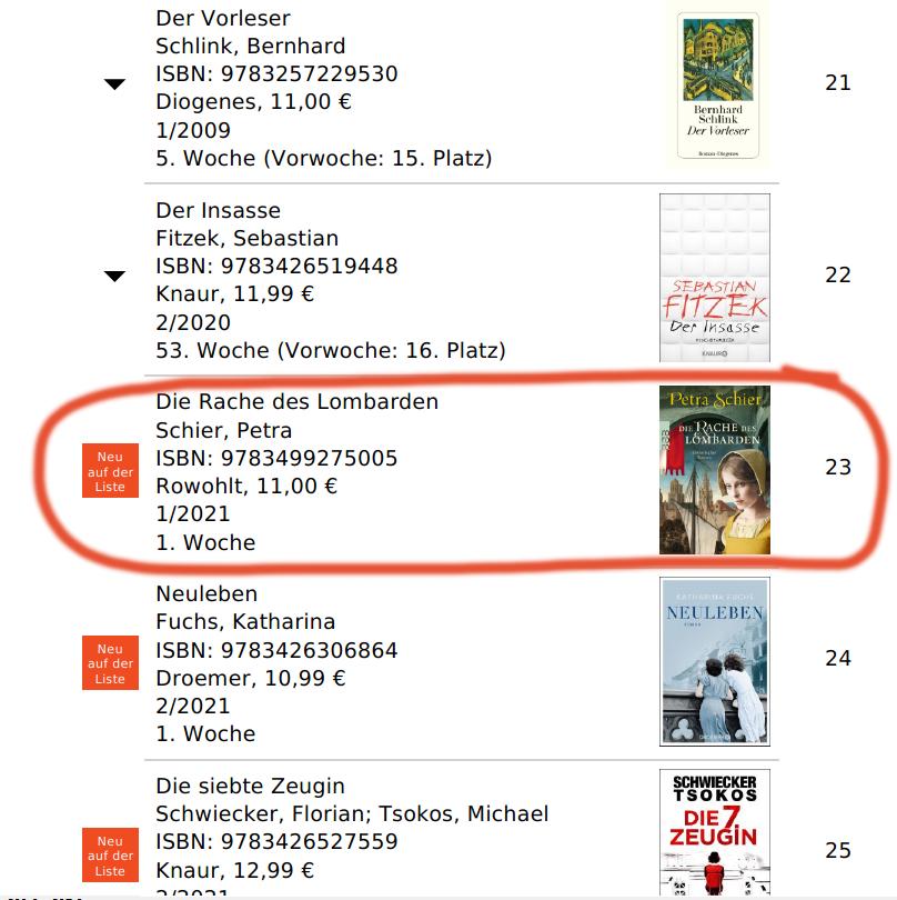 Screenshot Spiegel Bestsellerliste KW 6/2021